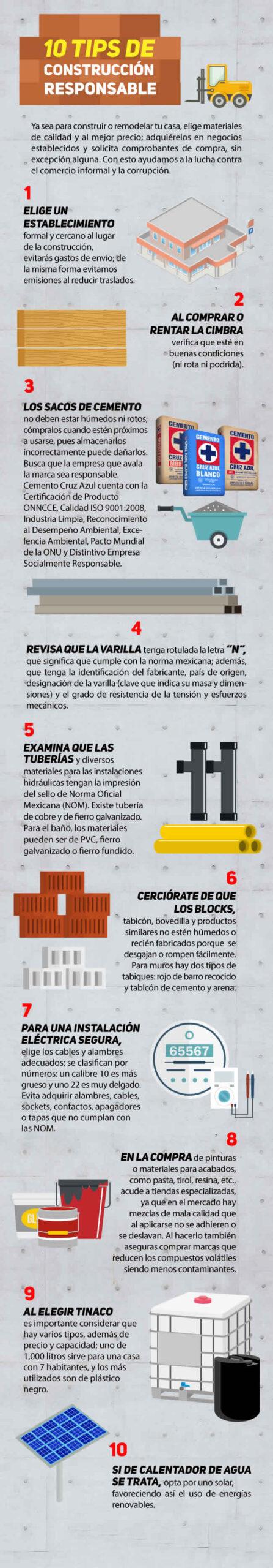 HERMES LLATAS CONSTRUCTORA | TIPS PARA LA CONSTRUCCION RESPONSABLE